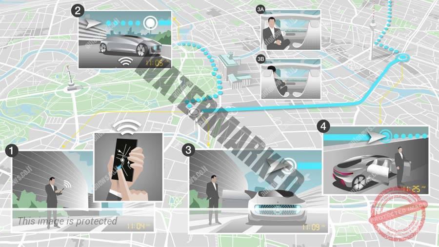 תפעול מכונית ללא נהג בחזון של דיימלר ובוש (דיימלר,בוש)