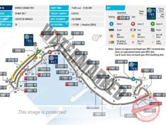 תוואי מסלול הגרנד פרי של מונקו (FIA)