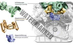 מנוע v8 דיזל, TDI של אודי ומותגים נוספים בקבוצת פולקסוגן (אודי)