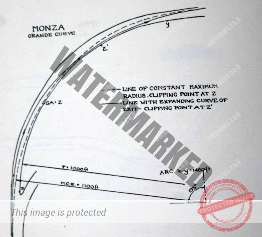 איור מספרו הקלאסי של פיירו טארופי, The Technique of Motor Racing, ובו הסבר על ה-Grande Curve, שם הפניה בספר. ב-1958 ההגעה לפניה היתה במהירות שיא בסיומה של ישורת ארוכה