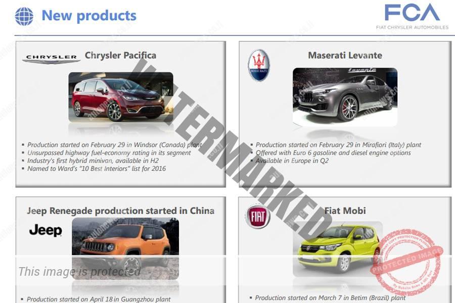 מוצרים חדשים של פיאט-קרייזלר ששיווקם יחל ברבעון הקרוב (FCA)