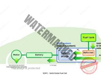 ניסאן תאי דלק חשמליים