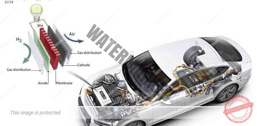 עקרונות הפעלת מערכת תאי דלק חשמליים  ב-A7 H-tron Quattro (אודי)