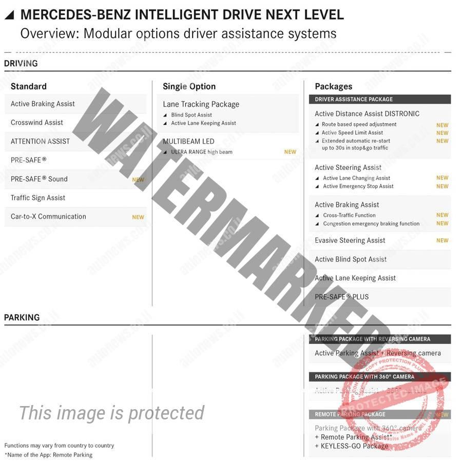 רשימת החידושים במערכות הבטיחות ב-S קלאס (דיימלר)