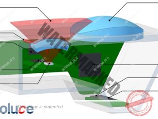 סכימת פעולת מערכת ה-LiDAR של Innoluce
