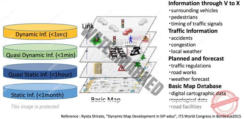 שכבות מידע למכונית ללא נהג על בסיס המפה הדיגיטלית