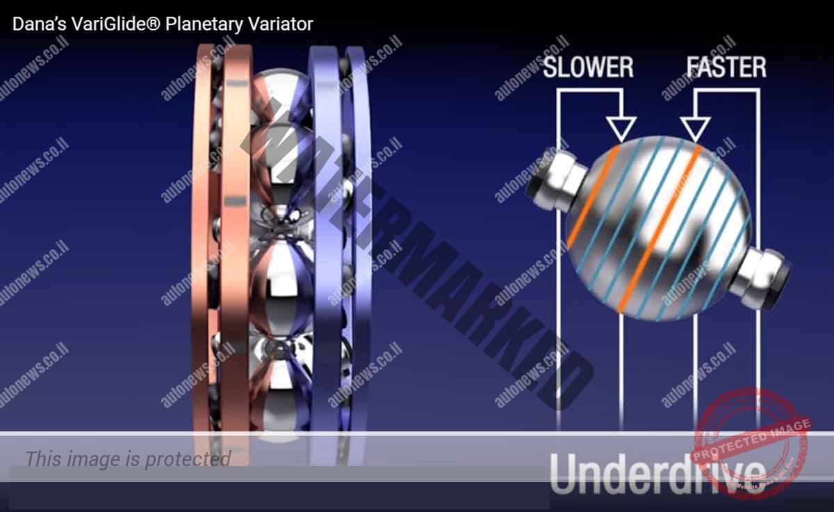 תיבת הילוכים CVT מדגם VariGlide של Dana (צילום מסך)