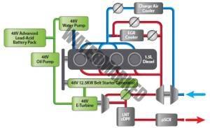 דיאגרמה של מערכת המיילד הייבריד 48 וולט (ריקארדו)