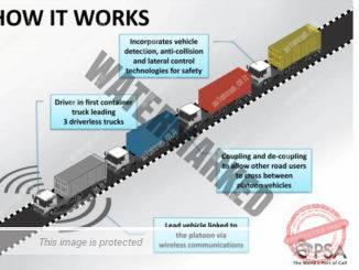 טכניקת ההפעלה של שיירת המשאיות המתוכננה לסינגפור (PSA)