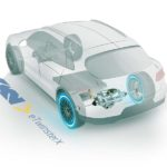 מערכת הנעה eTwinsterX בכלי רכב הייברידי AWD