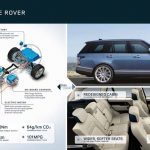 range_rover_phev_2192
