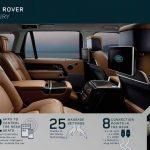 range_rover_phev_2193