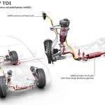 מערכת ייצוב גלגול אלקטרו-מכנית (eAWS)