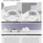 סיוע אקטיבי בעצירת חירום, במקרה שהנהג אינו יכול להגיב