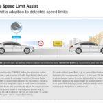 מערכת הגבלת מהירות אקטיבית, מתאימה אוטומטית את מגבלת המהירות של המכונית למגבלת המהירות בכביש
