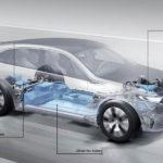 תרשים מערכת ההנעה החשמלית של ה-Generation EQ. מודול הנעה חשמלי מלפנים ומודול הנעה חשמלית מאחור להנעה כפולה