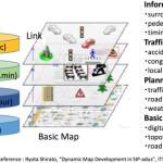 יצוג שכבות זמנים ומידע על גבי מפה דיגיטלית: סטטית (מידע מעל חודש), חצי סטטית (מעל שעה), חצי דינמית (מעל דקה), דינמית (מעל שניה)