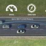 יכולת ההבחנה של המערכת: עד 300 מ' קדימה, תוך קביעת כיוון ומיקום ובכל מהירות